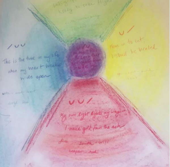 Healing Words from a Five Directions Workshop